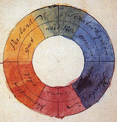 تاریخچه رنگ ها در جهان