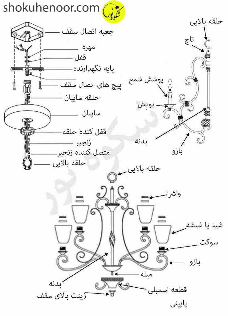خرید قطعات لوستر تهران